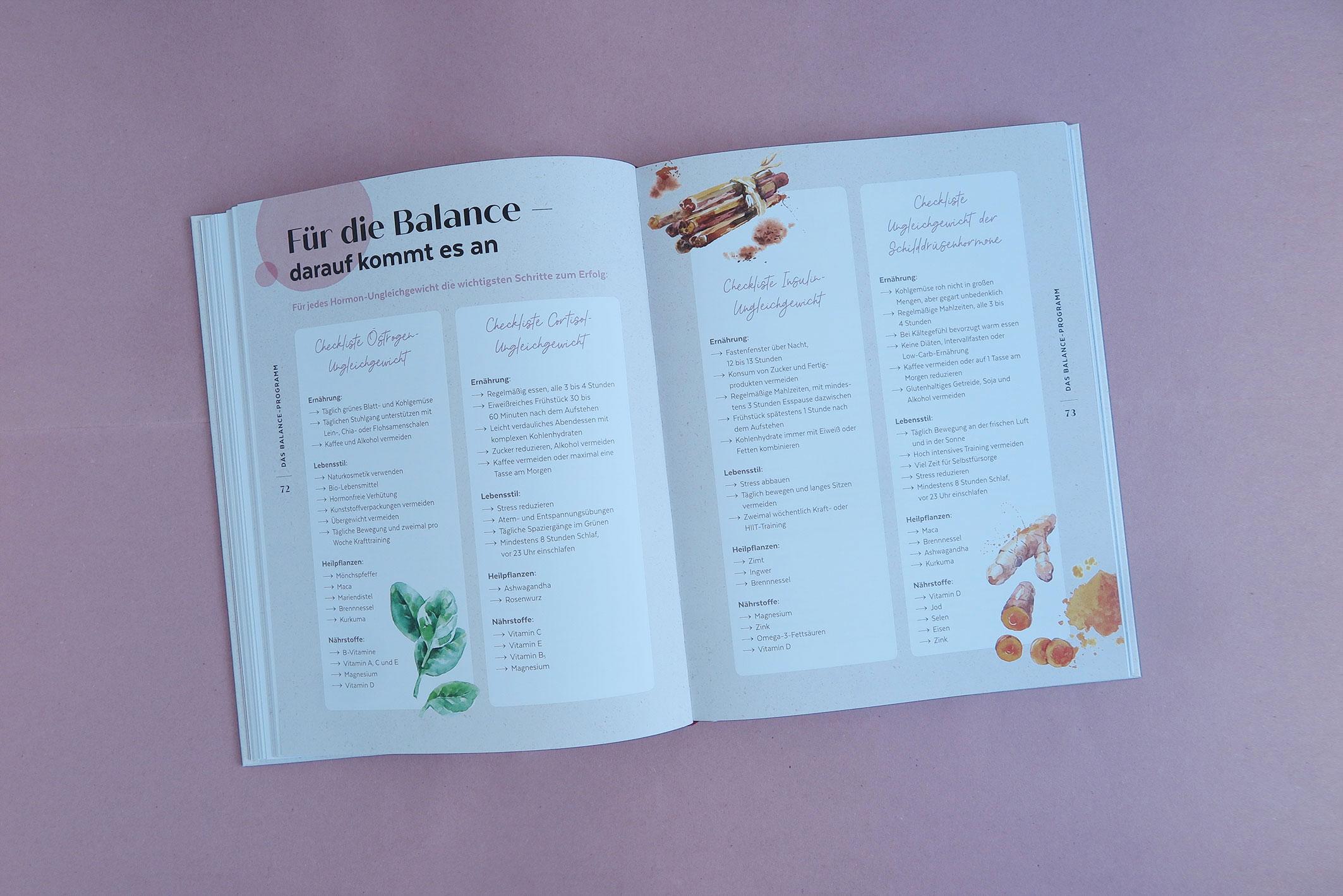 """Sonderseite Tabelle """"Die Hormon-Balance-Diät"""""""